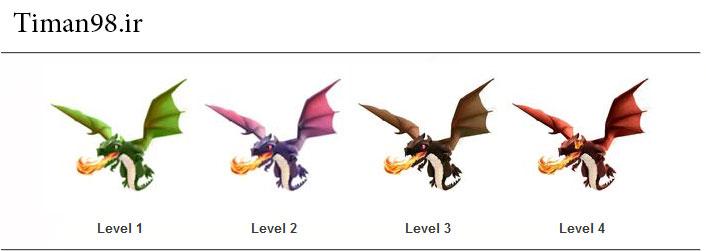 211968 جزئیات ارتقا اژدها | Dragon